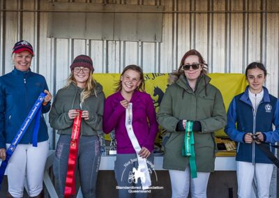 2021 SAQ Show Jumping Gala Avanced Top Score 90cm - Open results