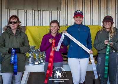 2021 SAQ Showjumping Gala Advanced Fault and Out 90cm - Open results