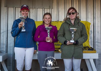 2021 SAQ Showjumping Gala Advanced Level 90cm High Points - Open results